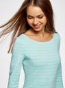 Платье трикотажное базовое oodji #SECTION_NAME# (бирюзовый), 14001071-2B/46148/7320S - вид 4