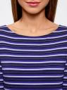 Платье трикотажное базовое oodji #SECTION_NAME# (синий), 14001071-2B/46148/7975S - вид 4